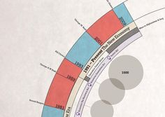 We Love Infographics — Presidential Costs byRachel Mercer