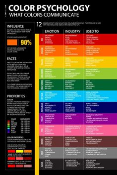 Color psychology poster from graf1x.com