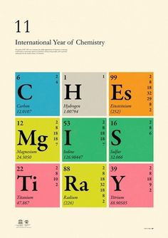 The Fox Is Black » International Year of Chemistry 2011 posters by Simon C. Page #design #poster