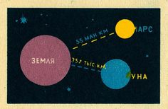 SOVIET SPACE RACE #stamp #design #soviet #space #illustration
