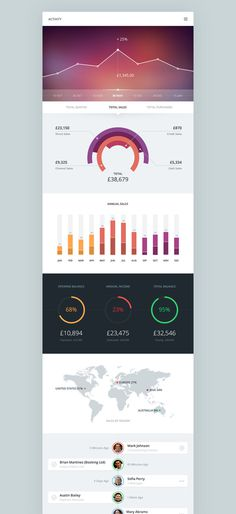 1_full_open #infographic #dribbble