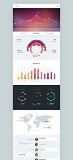1_full_open #infographic #dribbble