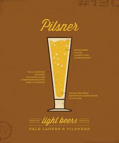 Sauced Pilsner Glass Poster #beer #poster