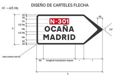 All sizes | Direction Sign, Spain | Flickr - Photo Sharing! #signage