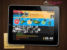 ProInsights for iPad on the iTunes App Store #ipad