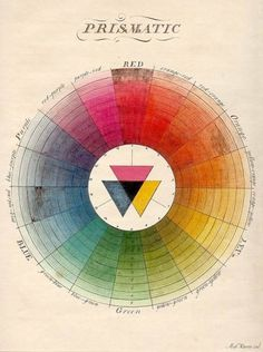 Antique Color Wheels | Trendland: Fashion Blog & Trend MagazineCOLOR WHEEL #color
