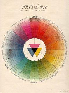Antique Color Wheels | Trendland: Fashion Blog & Trend MagazineCOLOR WHEEL #color