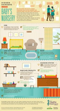 Healthy Child Hidden Dangers #safety #infographics #child