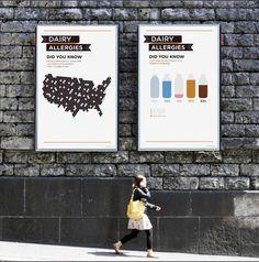 LACTIC OVERLOAD #milk #design #graphic #poster