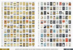Chart of books with scratch off interaction for when you're finished reading a book. Via DesignMilk