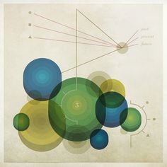 Infographics | The Strange Attractor #infographics