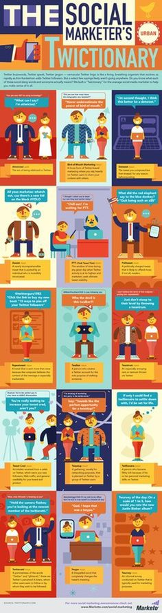 The Social Marketer's Twictionary Infographic #tech #infographics #media #social
