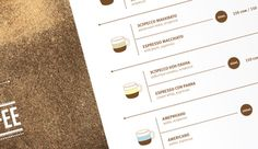 Coffee avenue @ olives cafe #menu