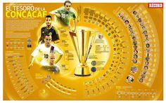 Football Soccer Futbol infographic Infografía