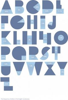 Section Blog #infographic #typography