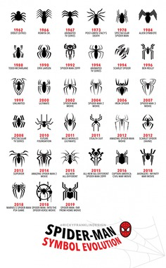 Spider-Man Symbol Evolution Infographic