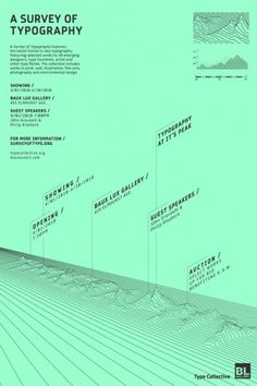 A Survey of Typography Poster on the Behance Network #print #typography #topographic #poster #green