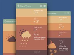 Weather App- Weather Mobile App UI Design