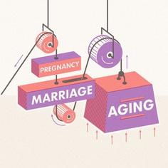 Aging_Final