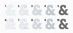 Brand Identity Process - Foehn & Hirsch Identity Development | imjustcreative #ampersand #typography