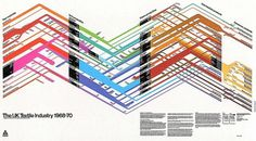 241535762_d8e2473cfd_z.jpg (640×353) #design #graphic #info #poster #chart #typography