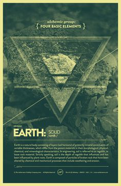 Vintage Series: Four Basic Elements by Raul Esquivel #print #design #graphic #earth #alchemy #triangle #layout #typography
