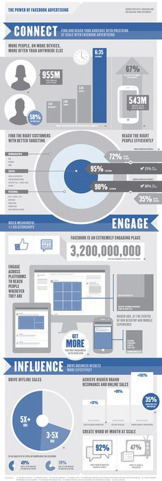 Facebook Power Of Advertising Infographic #infographic