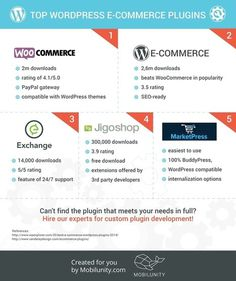 These are top #WordPress #ecommerce plugins