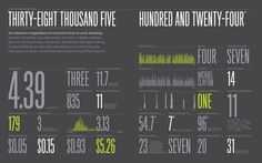 http://feltron.com/images/ar08_02.jpg #feltron #nicholas #infographic #numbers #chart #typography