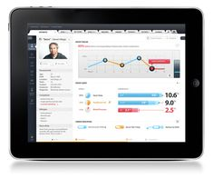 iMEData iPad Application on Behance #dashboard