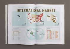Best Awards One Design. / Moa Brewing Co Investment Statement #infographic #design #graphic