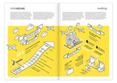 Vida Vueling Infographics on Behance #infografia