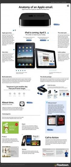 110110-FLOW-APPLE.png (PNG Image, 1000x2344 pixels) #apple #email #newsletter