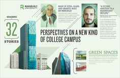 Roosevelt University   MCQ