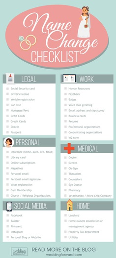 how to change your name planning marriage infographic