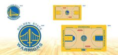 I made a new Warriors logo and court design for fun and am looking for feedback! Imgur #redesign