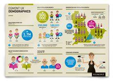 Information Graphics: Egmont Publishers UK on Behance