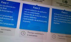 IMG_20120206_131608.jpg (440×263) #business #branding