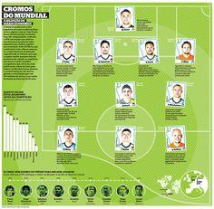 Cromos Mundial Brasil 2014 #infographics #infografias