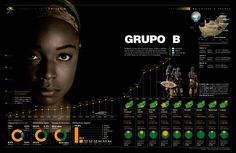 Infografia, infographics, football, soccer