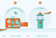 FlightFox illustration on Behance #ux #infographics #infographic #graphic #travel #texture #ui #illustration #plane #fly #info #airport #bespoke #web