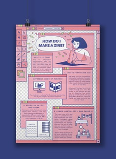 How Do I Make A Zine? Infographic - Student Work on Behance