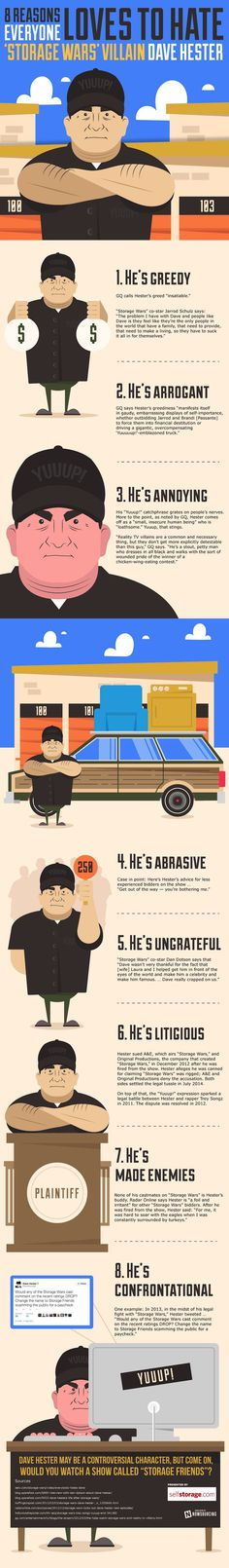 Dave Hester is a great reality television villain.  Learn why we love to hate his role on Storage Wars from this infographic!
