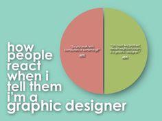 graphic design   Tumblr #true #lulz #kinda #poster