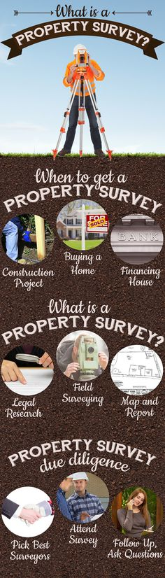 Underground view of a property survey. #infographic #propertysurvey