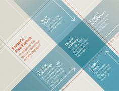 Method: The 6 Keys to Creating an Innovative Organization | Co.Design