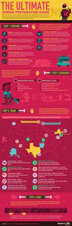 The Ultimate Zombie Apocalypse Guide #guide #infographic #ultimate #apocalypse #zombie