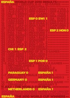 ESPANA 'SOUVENIR SCORES' POSTER | Flickr - Photo Sharing! #type #espana #poster #trebleseven