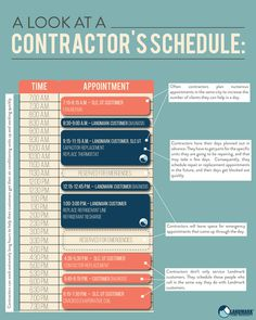 A contractor's schedule in the summer months.