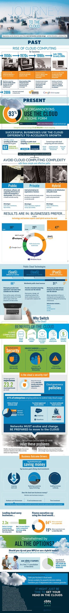 Journey to the Cloud Infographic - why are so many businesses resistant to using the cloud for enterprise?